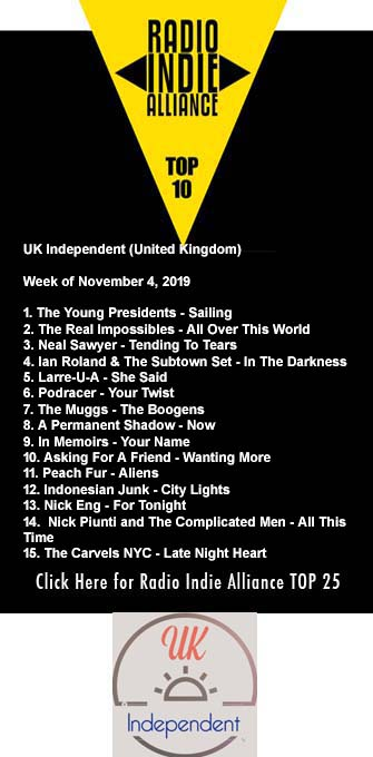 Radio Indie Alliance Charts 4 Nov 2019